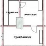 Начинаем строительство бани: планировка